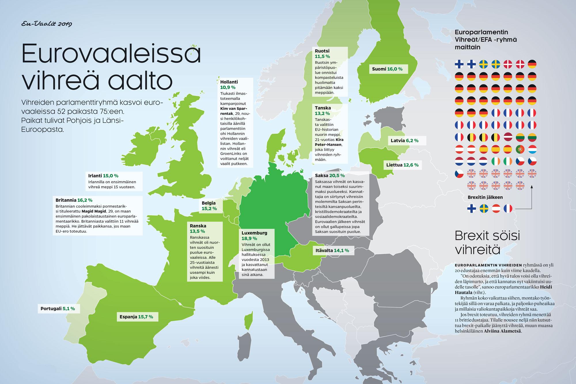 Eurovaaleissa vihreä aalto (Riikka Suominen / Iiro Törmä)