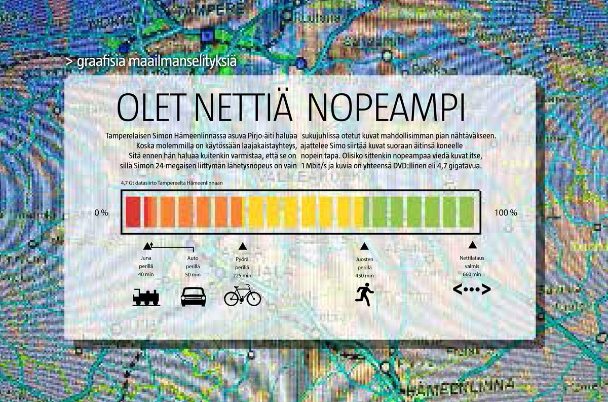 Kun ihminen on nettiä nopeampi (Lasse Leipola/Iiro Törmä)