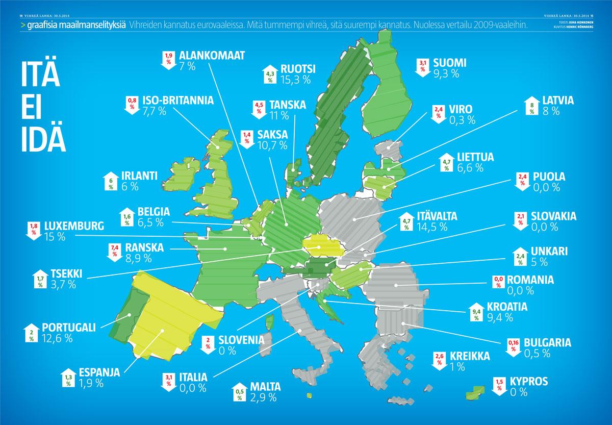 Vihreiden eurovaalitulos (Juha Honkonen/Iiro Törmä)