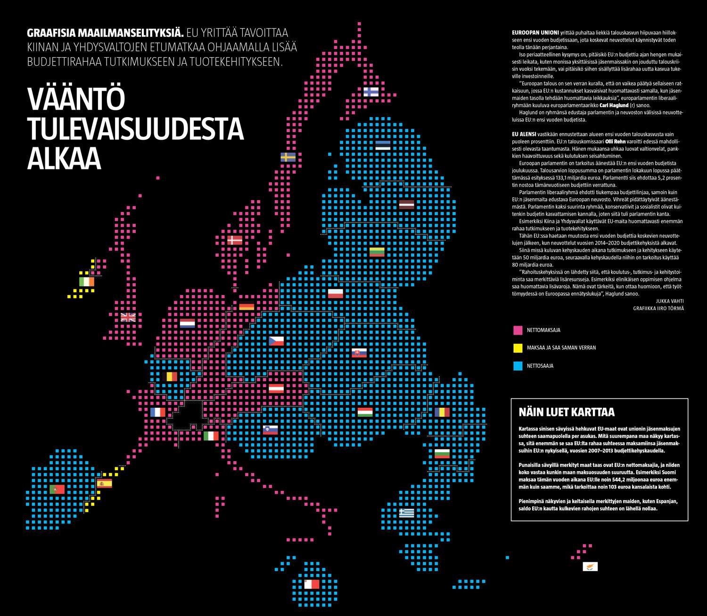 Kuka maksaa ja kuka saa EU:ssa (Jukka Vahti/Iiro Törmä)