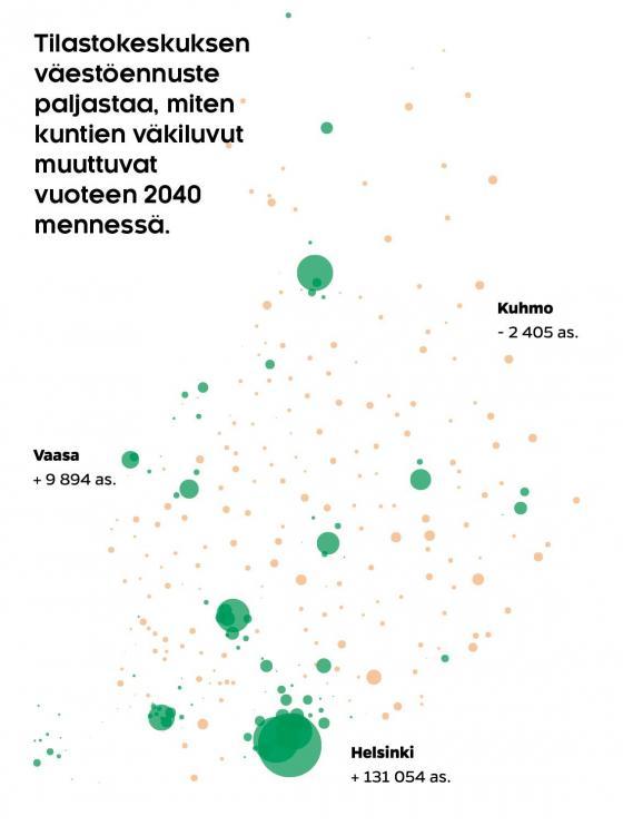 Suomen väestö valuu isompiin kaupunkeihin (Lasse Leipola & Iiro Törmä)