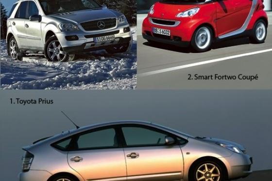 Kolme autoa.