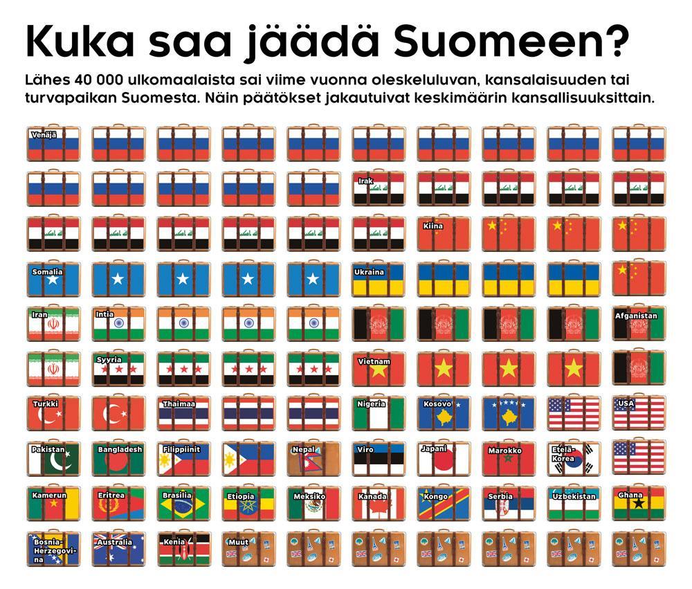 Suomesta paikan saaneet (Lasse Leipola / Iiro Törmä)