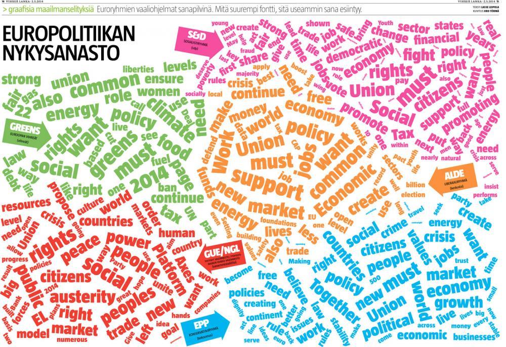 Vaaliohjelmien sanoja (Lasse Leipola/Iiro Törmä)