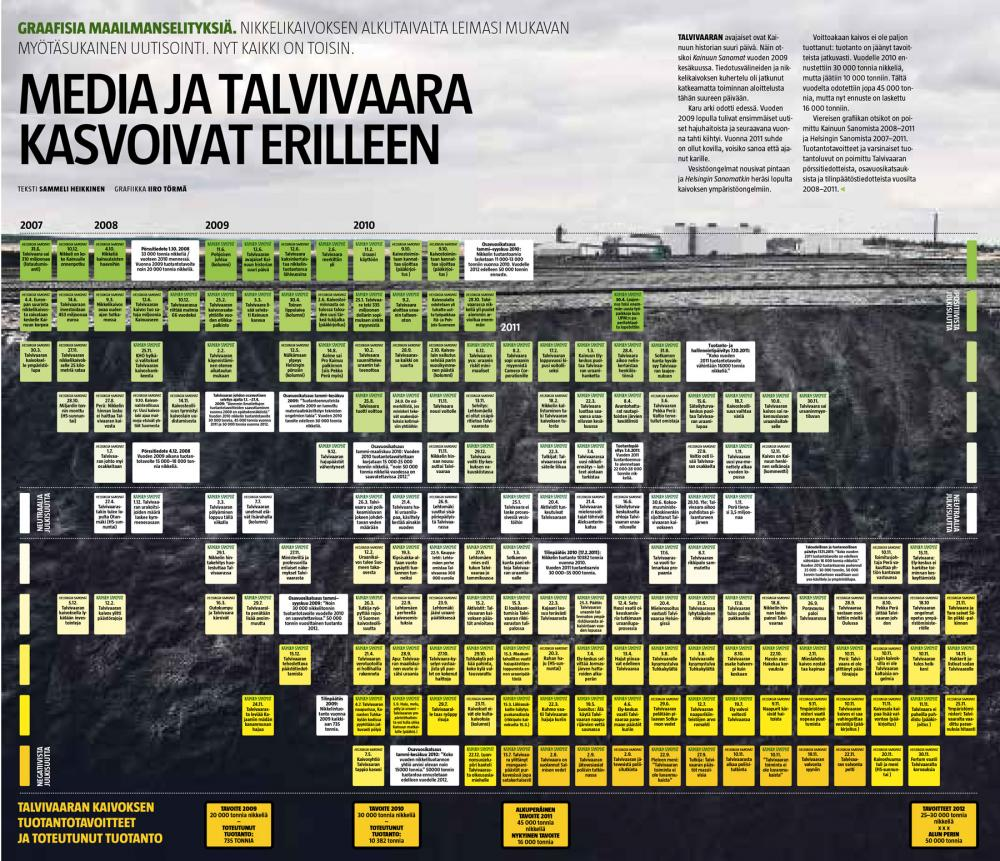 Media ja Talvivaara kasvoivat erilleen (Sammeli Heikkinen/Iiro Törmä)