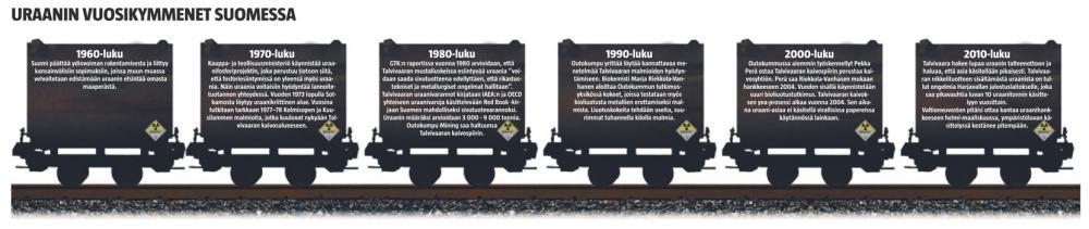Junagrafiikka.
