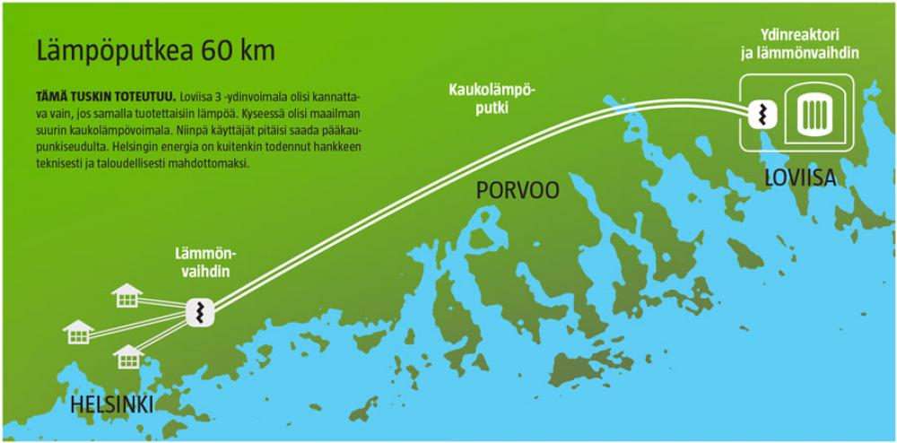Loviisan Uuden Voimalan Kohtalo Saattaa Riippua Helsingista