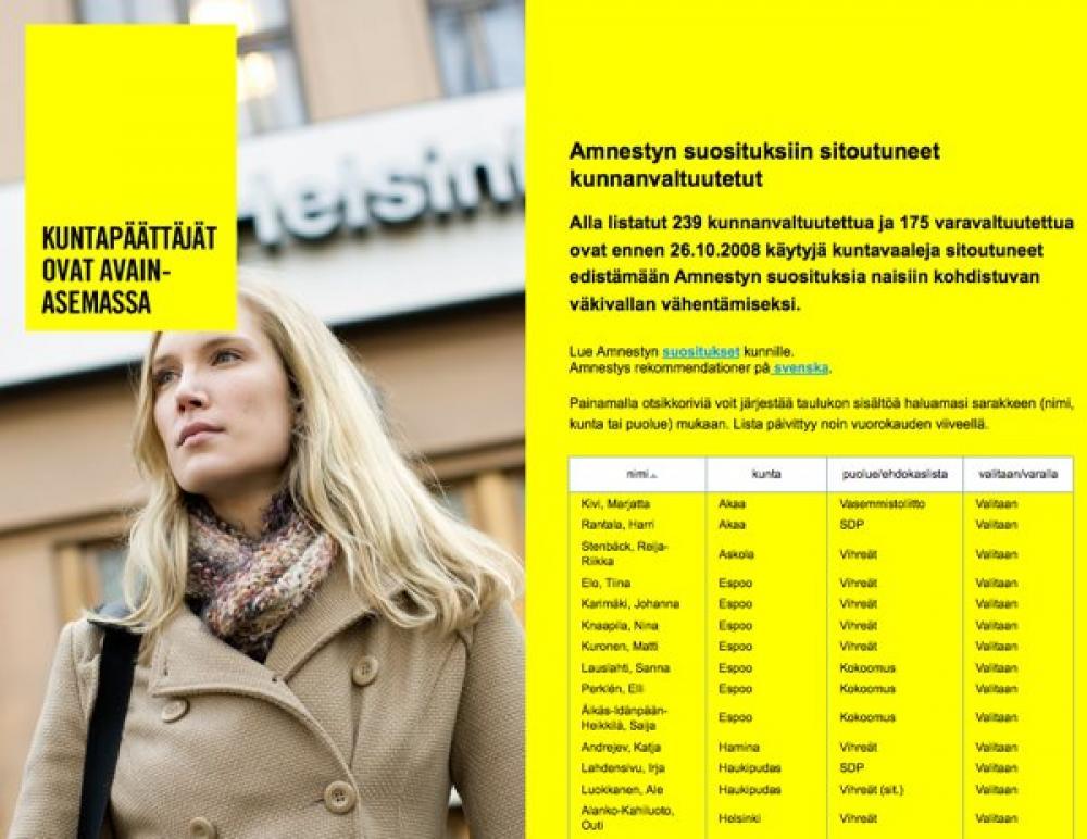 Lista valtuutetuista Amnestyn sivuilla.