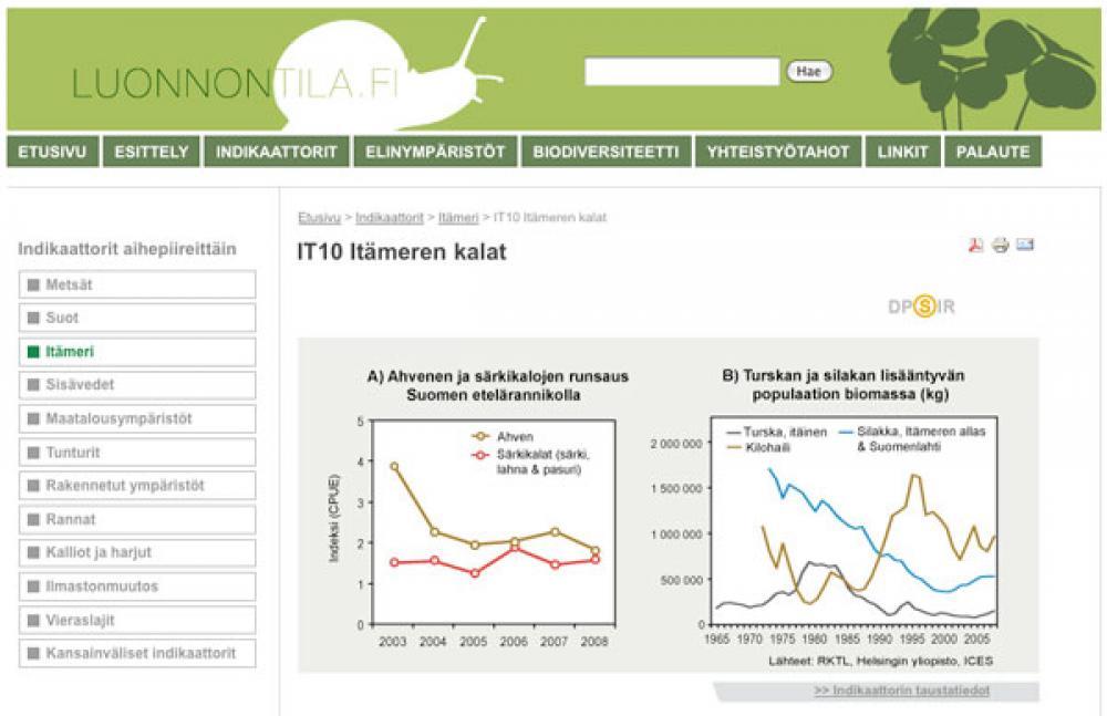 Luonnontila.fi