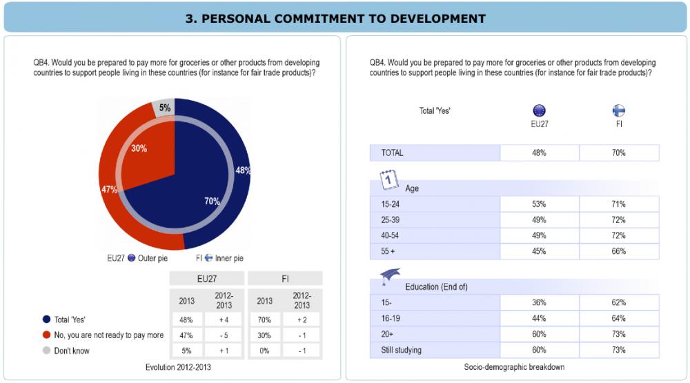 Eurobarometri.
