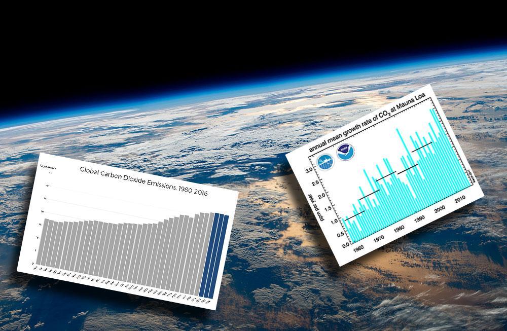 Tilastoja ja maapallo
