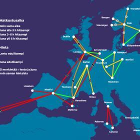 Junavaihtoehto Euroopan suosituimmilla lentoreiteillä